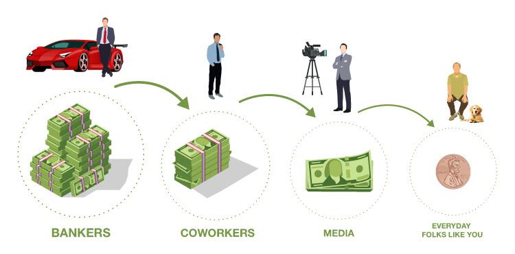 Money Waterfall Infographic