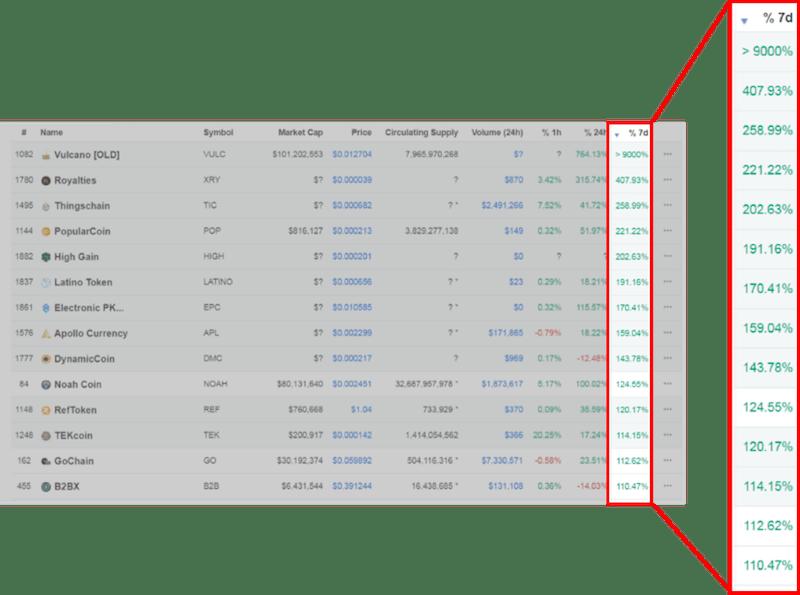 Crypto Snapshot