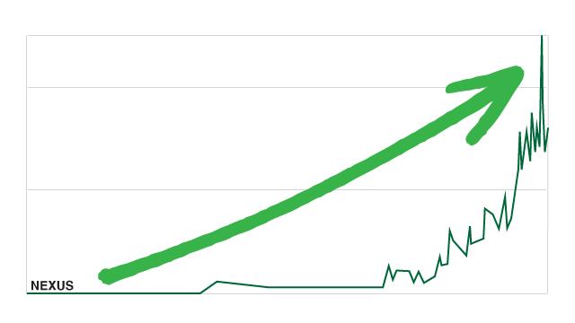 $66,666