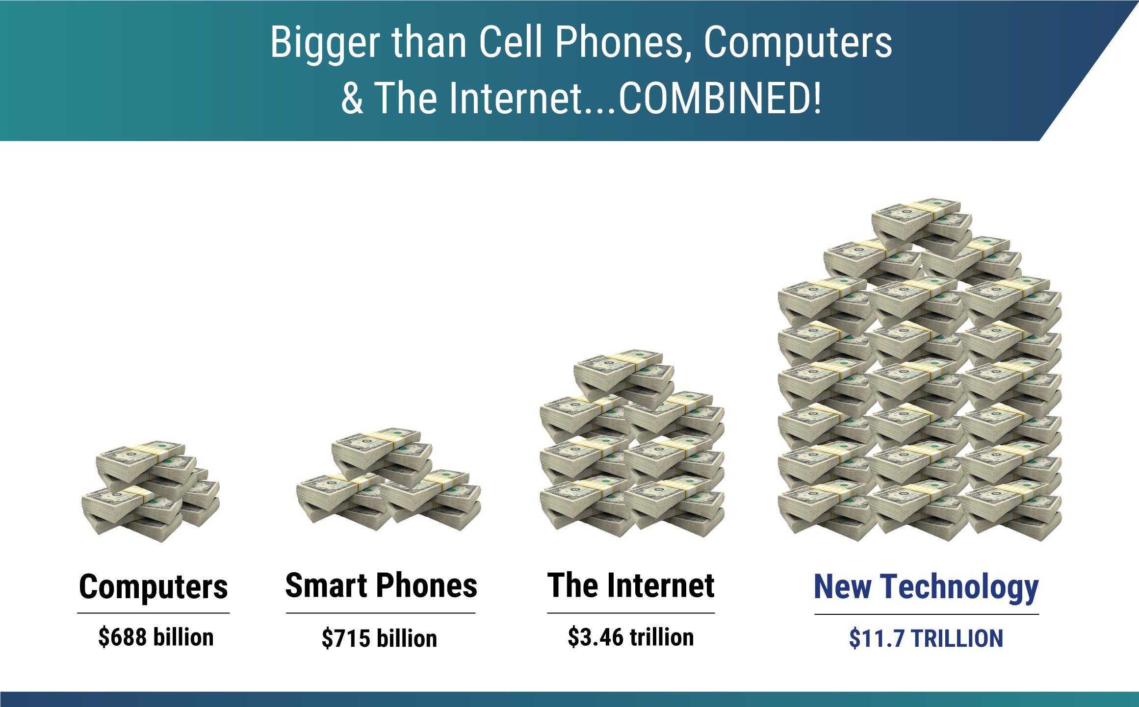 Industry Comparison Chart