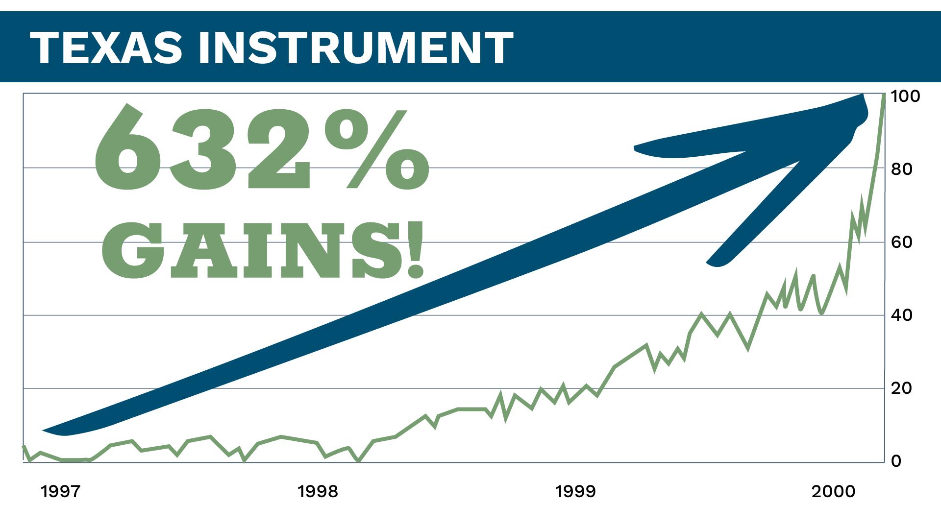 Texas Instrument Chart