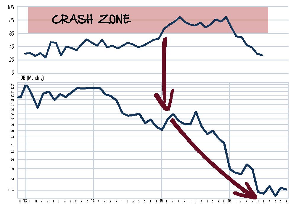 Chart 26