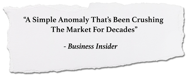 quote: A Simple Anomaly That's Been Crushing the Market for Decades, Business Insider