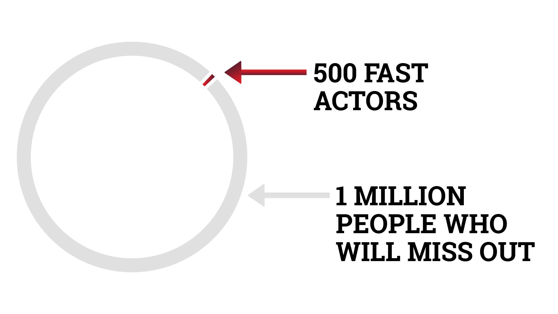 Fast Actors