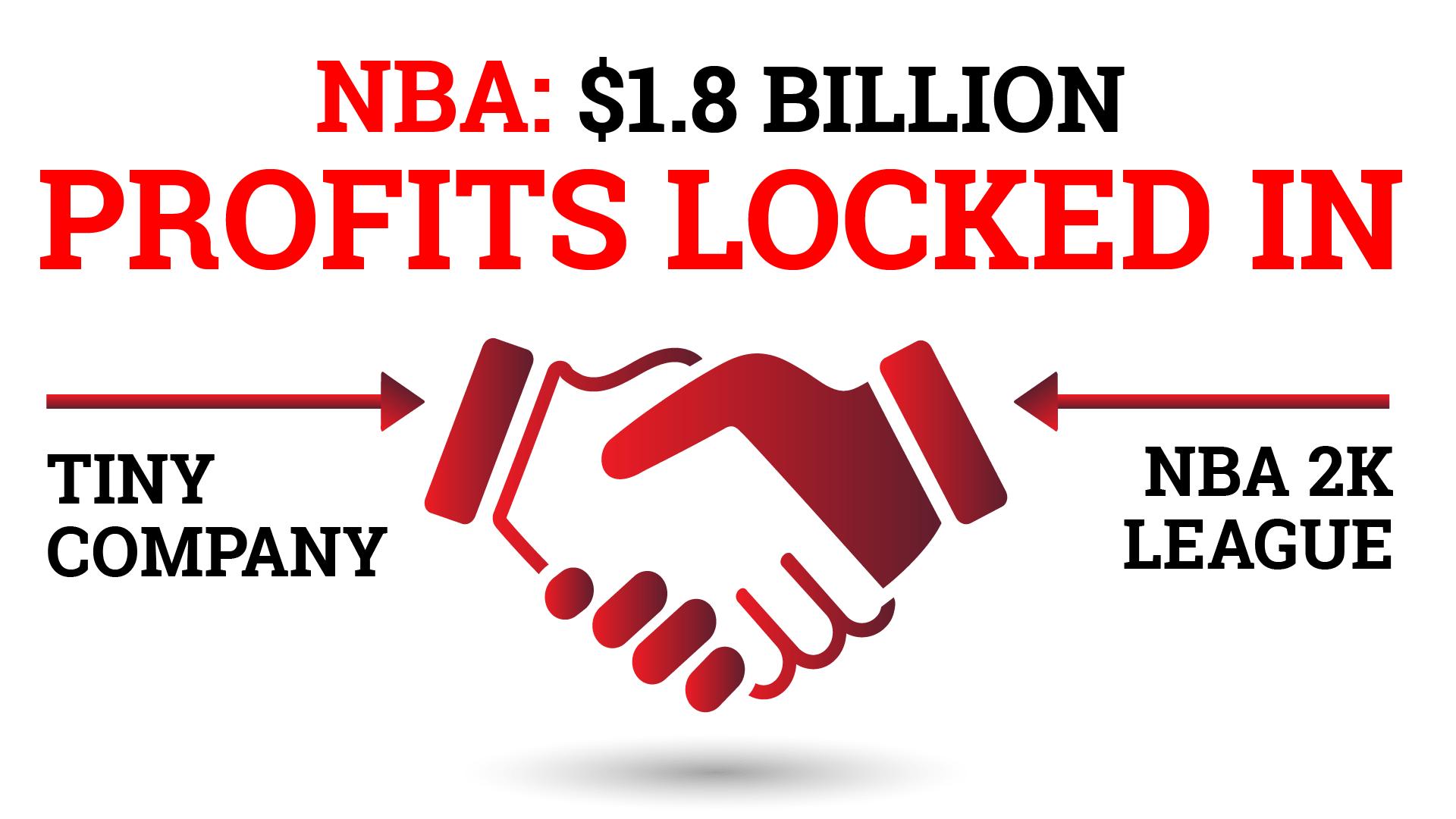 NBA: $1.8 Billion. Profits Locked In